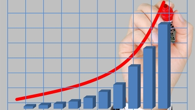 Bar Graph representing increase and growth